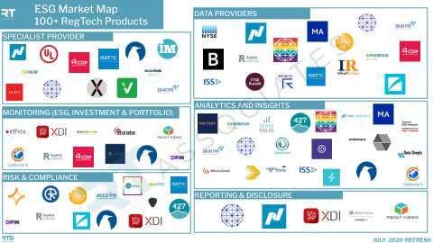 RegTech Associates ESG Market Map
